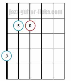 Major triad chord bass on 6th string 2