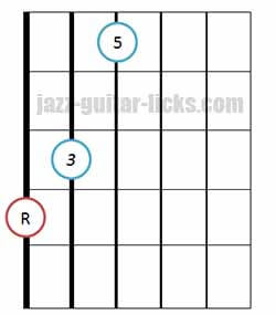 Major triad chord bass on 6th string