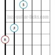Major triad chord bass on 6th string