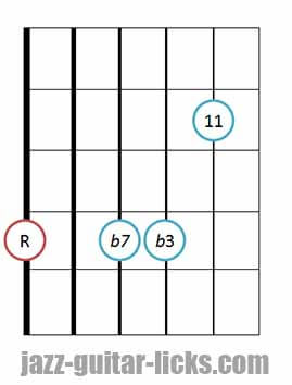 Minor 11 guitar chord diagram 10