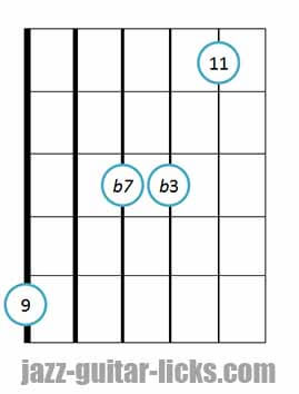 Minor 11 guitar chord diagram 12