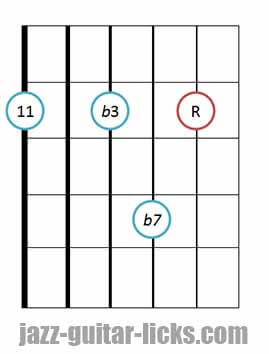 Minor 11 guitar chord diagram 3
