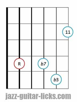 Minor 11 guitar chord diagram 4