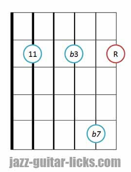 Minor 11 guitar chord diagram 5