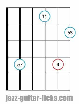 Minor 11 guitar chord diagram 7