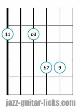 Minor 11 guitar chord diagram 9