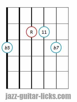 Minor 11 guitar chord diagram