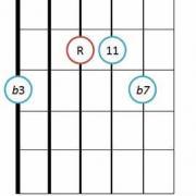 Minor 11 guitar chord diagram