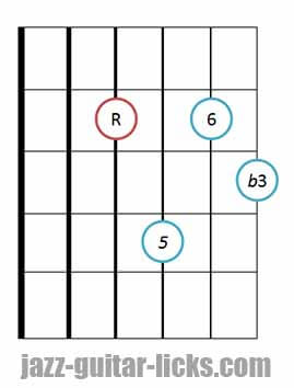 Minor 6 guitar chord 1