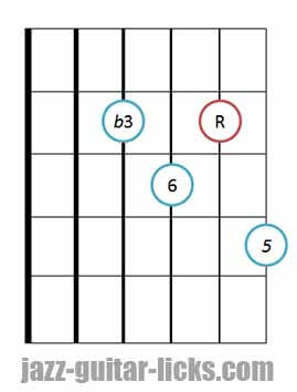 Minor 6 guitar chord 10