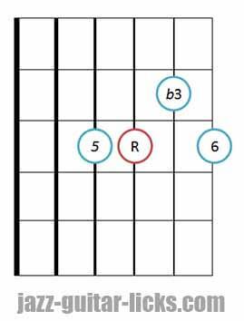 Minor 6 guitar chord 2