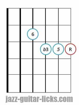 Minor 6 guitar chord 3 1