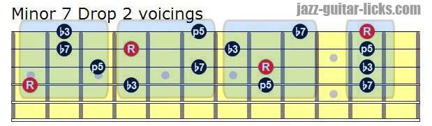 Minor 7 drop 2 voicings for guitar