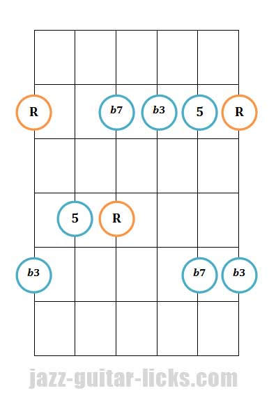 Minor 7th guitar arpeggio pattern 1