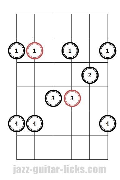 Minor 7th guitar arpeggio pattern 2 fingering
