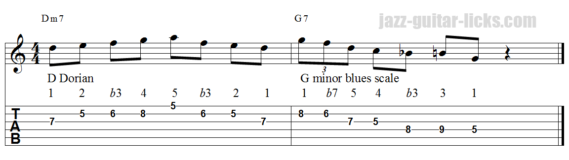 Minor blues lick for guitar