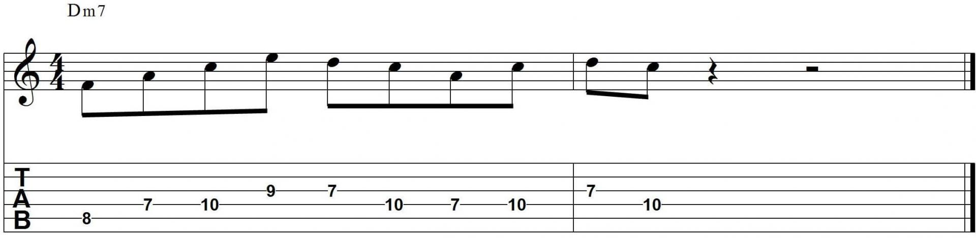 minor seventh jazz guitar pattern