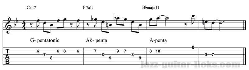II Valt I jazz guitar lick - Minor pentatonic and altered scale 3