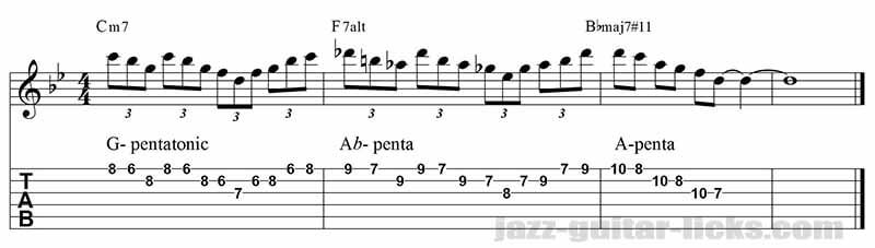 II Valt I jazz guitar lick - Minor pentatonic and altered scale 4
