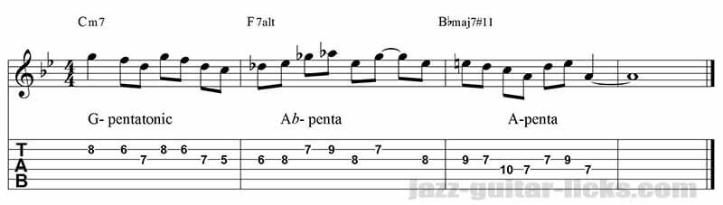 II Valt I jazz guitar lick - Minor pentatonic and altered scale 5