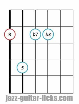 Minor seventh chord drop 2 bass 6 th string 1