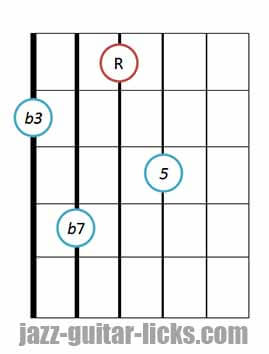 Minor seventh chord drop 2 bass 6 th string 2