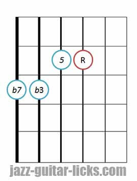 Minor seventh chord drop 2 bass 6 th string 4
