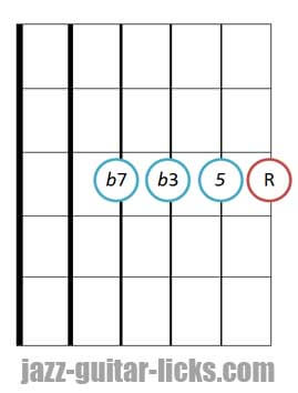 drop 2 Minor seventh guitar chord diagram 4