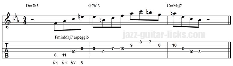 Minor major 7 arpeggio guitar lick