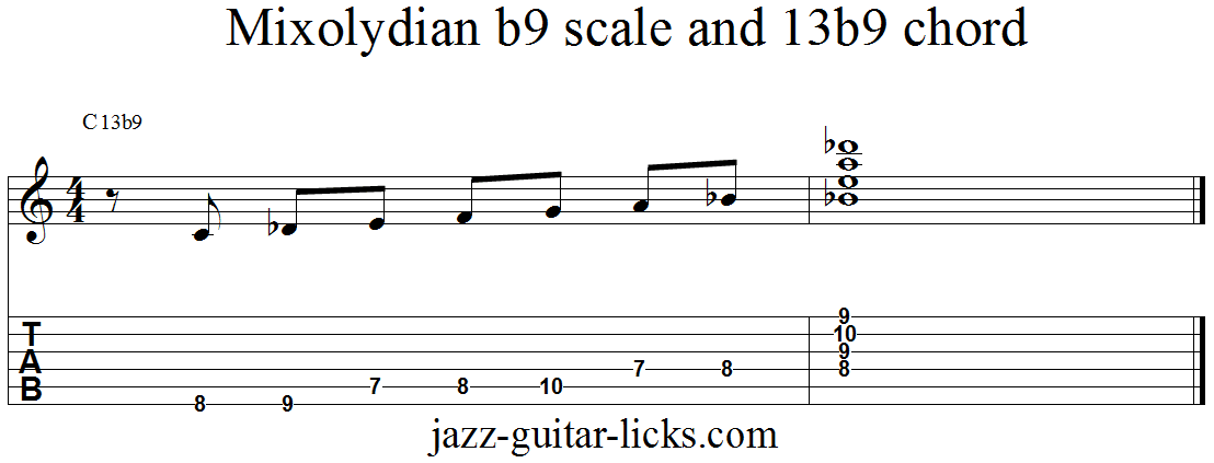 The Mixolydian b9 scale - Guitar Lesson with Diagrams