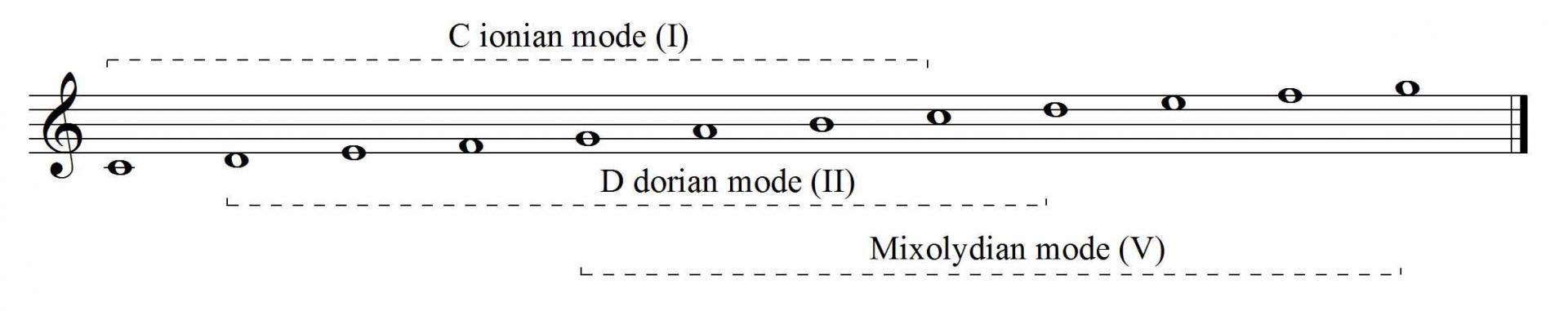 guitar scales pdf ebook