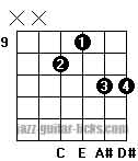 C7#9 guitar chord position