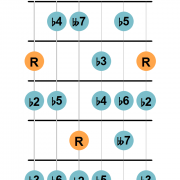 Super locrian bb7 mode guitar diagram 1