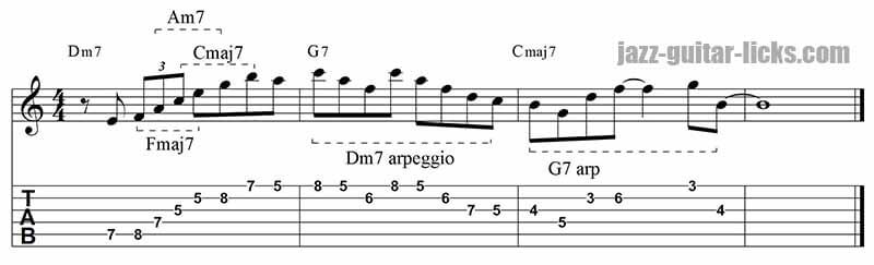 Superimposed arpeggios lick