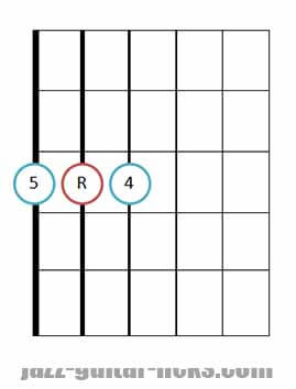 Sus 4 guitar chord diagrams 12