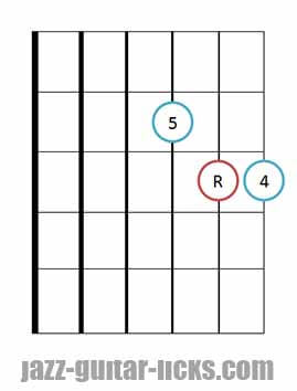 Sus 4 guitar chord diagrams 2