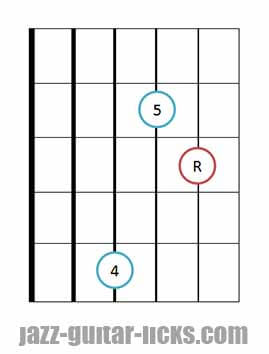 Sus 4 guitar chord diagrams 3