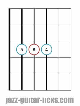 Sus 4 guitar chord diagrams 7