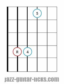 Sus 4 guitar chord diagrams 9