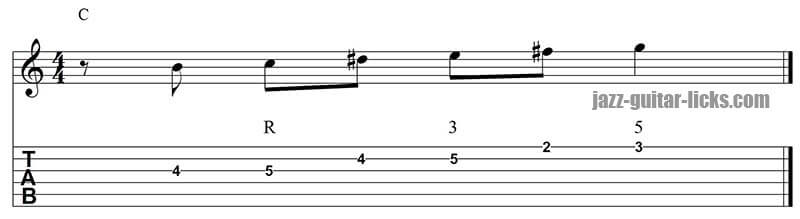 Targeting notes from below guitar lesson