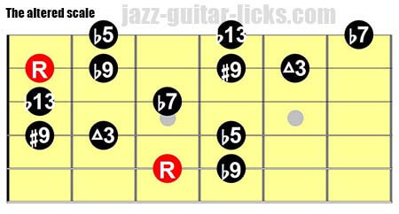The altered scale guitar diagram