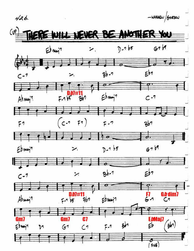 Jazz Guitar Chord Study - There will never be another you