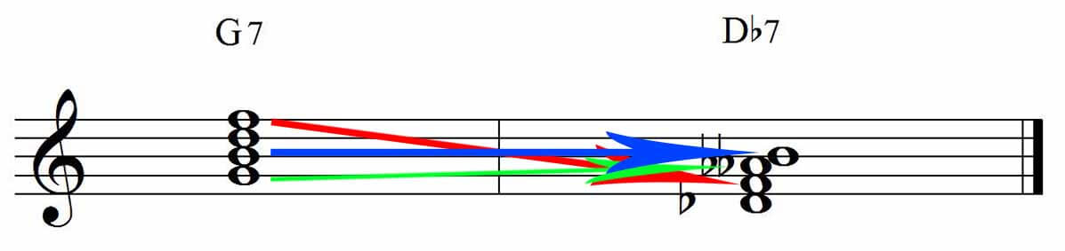 Tritone substitution 2