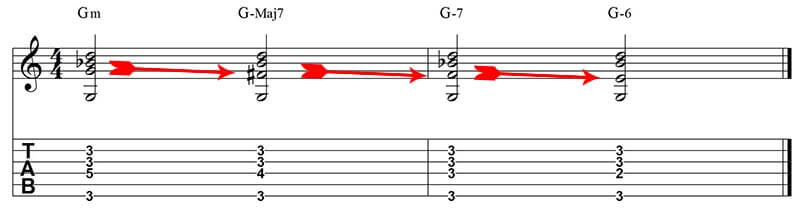Voice leading guitar minor chords