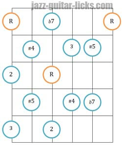 Whole tone scale guitar diagrams  two octaves