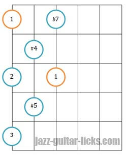 Whole tone scale guitar diagram