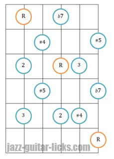 Whole tone scale guitar positions two octaves