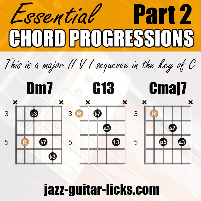 2 5 1 chord progression guitar infographic