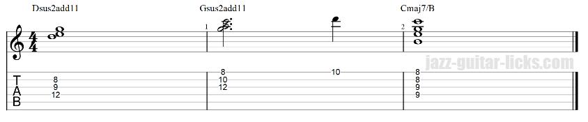2 5 1 guitar chord clusters 1 2 4