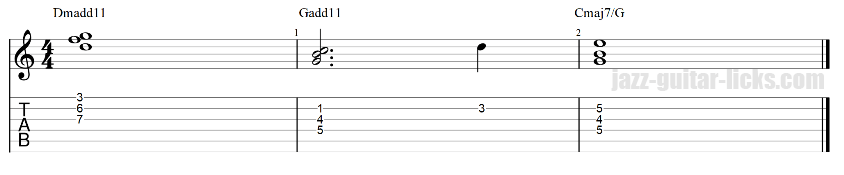 2 5 1 guitar chord clusters 1 3 4